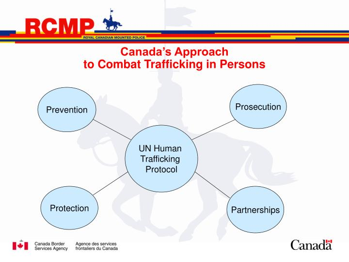 Canada's Approach