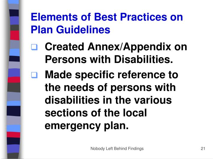 Elements of Best Practices on Plan Guidelines