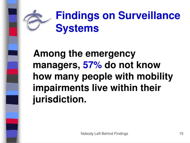 Findings on Surveillance