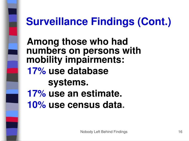 Surveillance Findings (Cont.)
