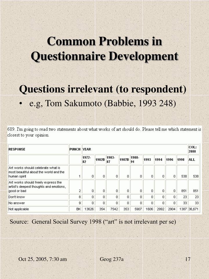 "Source:  General Social Survey 1998 (""art"" is not irrelevant per se)"