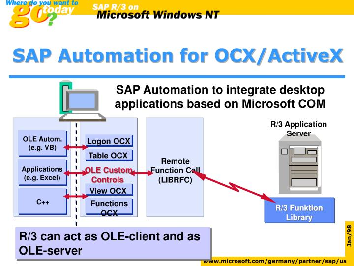 SAP Automation to integrate desktop applications based on Microsoft COM