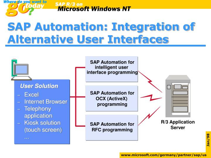 SAP Automation for