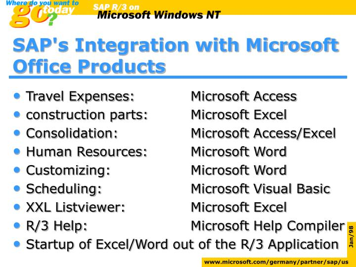 Sap s integration with microsoft office products