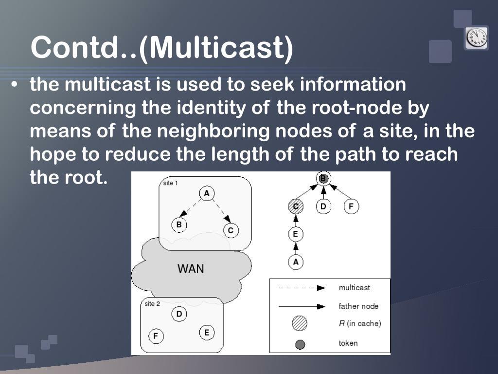 Contd..(Multicast)