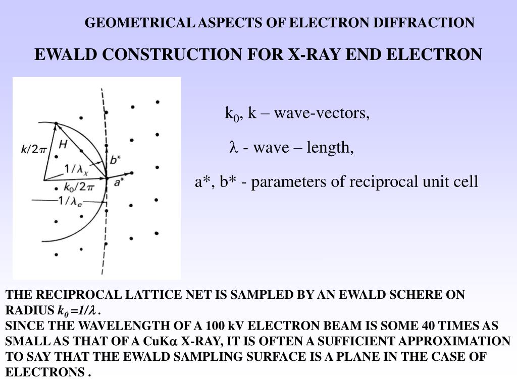 GEOMETRICAL ASPECTS OF ELECTRON DIFFRACTION