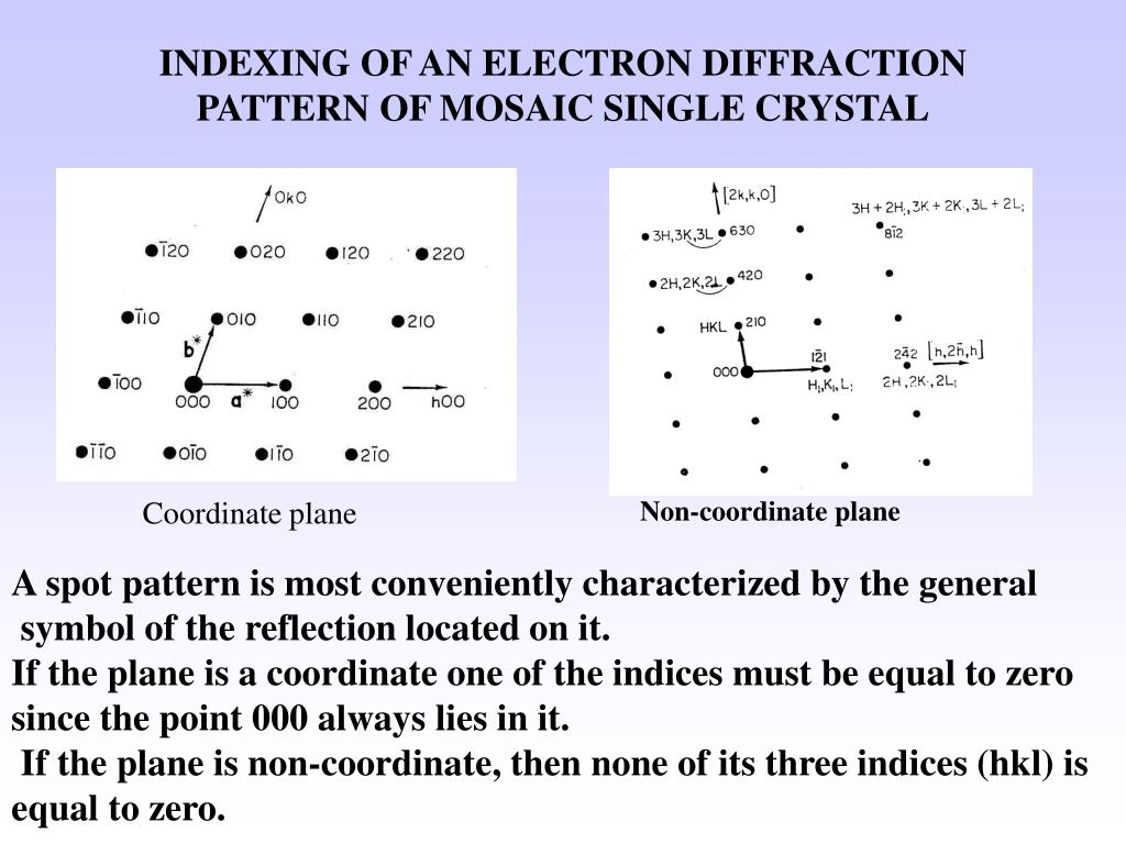INDEXING OF AN ELECTRON DIFFRACTION PATTERN OF MOSAIC SINGLE CRYSTAL
