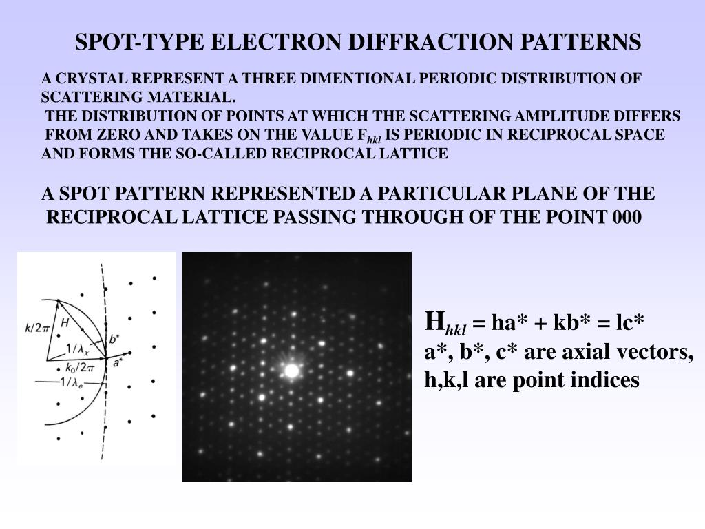 SPOT-TYPE ELECTRON DIFFRACTION PATTERNS