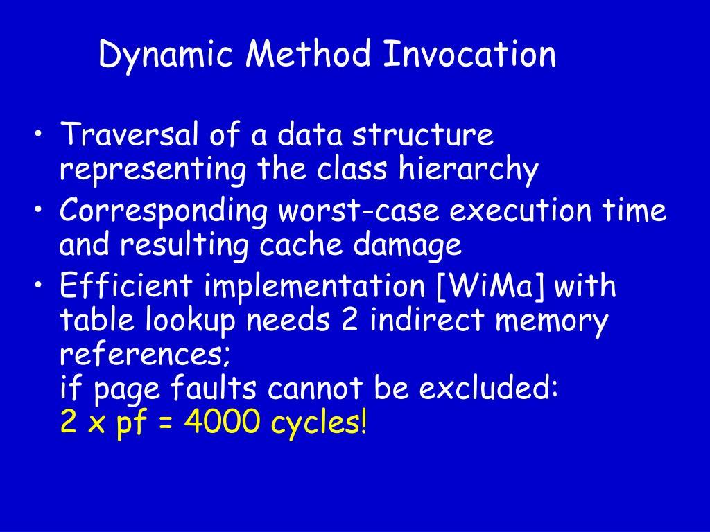 Dynamic Method Invocation