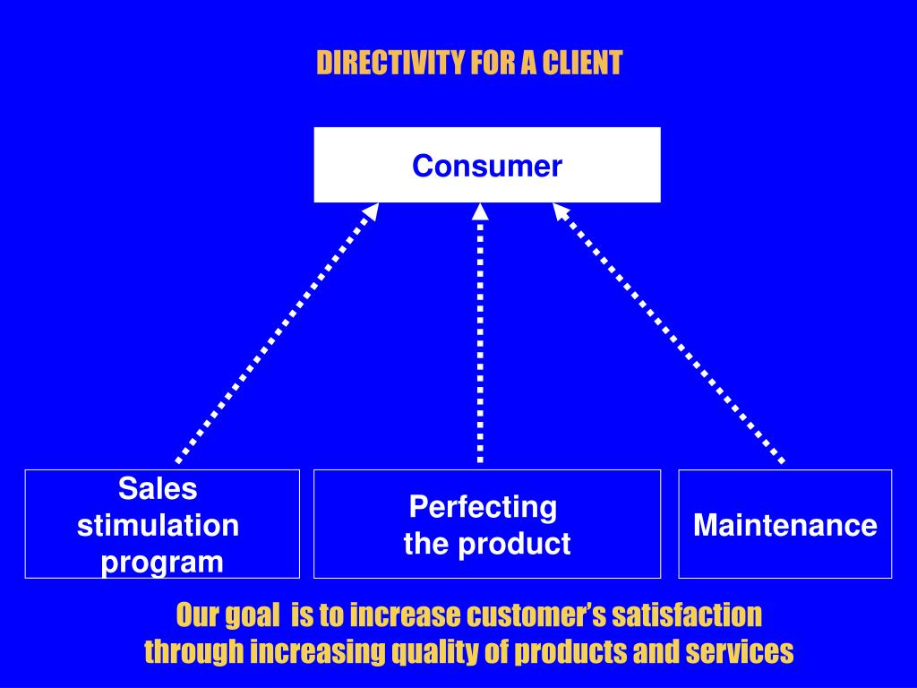 DIRECTIVITY FOR A CLIENT