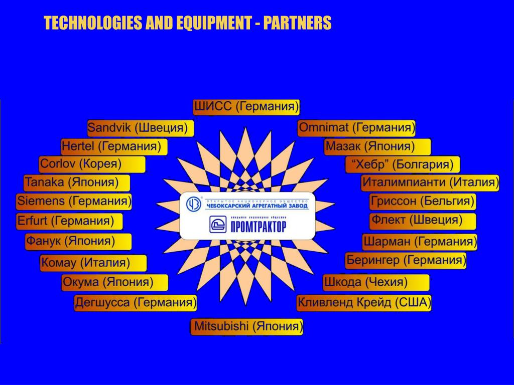 TECHNOLOGIES AND EQUIPMENT