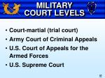 military court levels