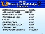 osja office of the staff judge advocate