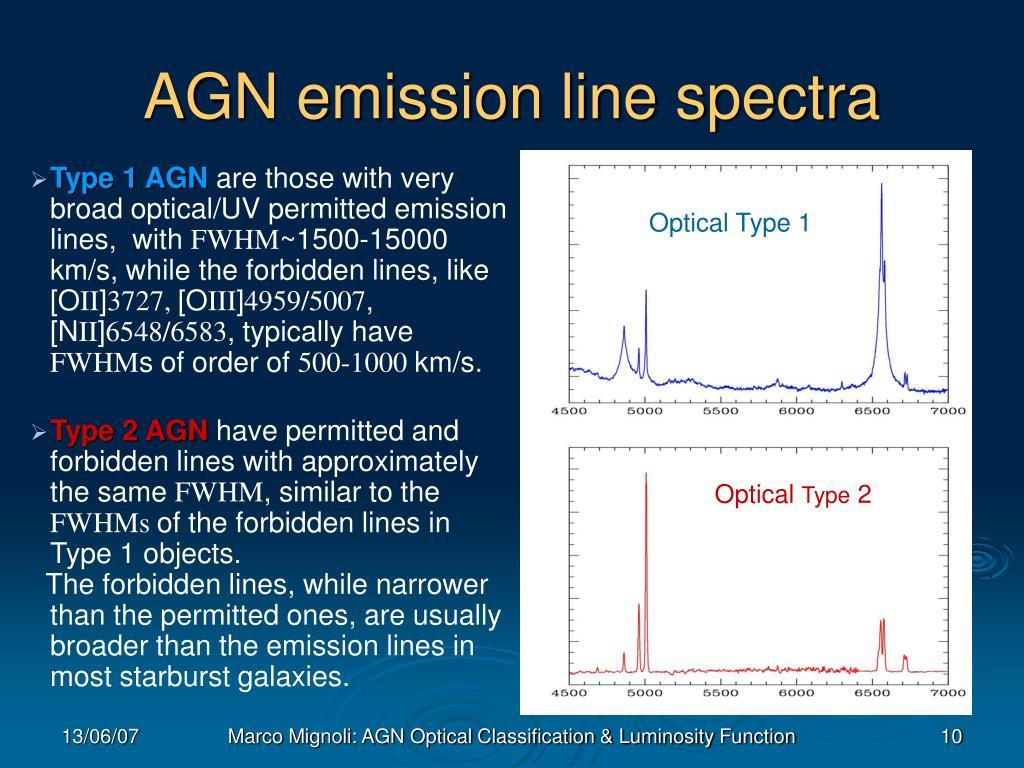 AGN emission line spectra
