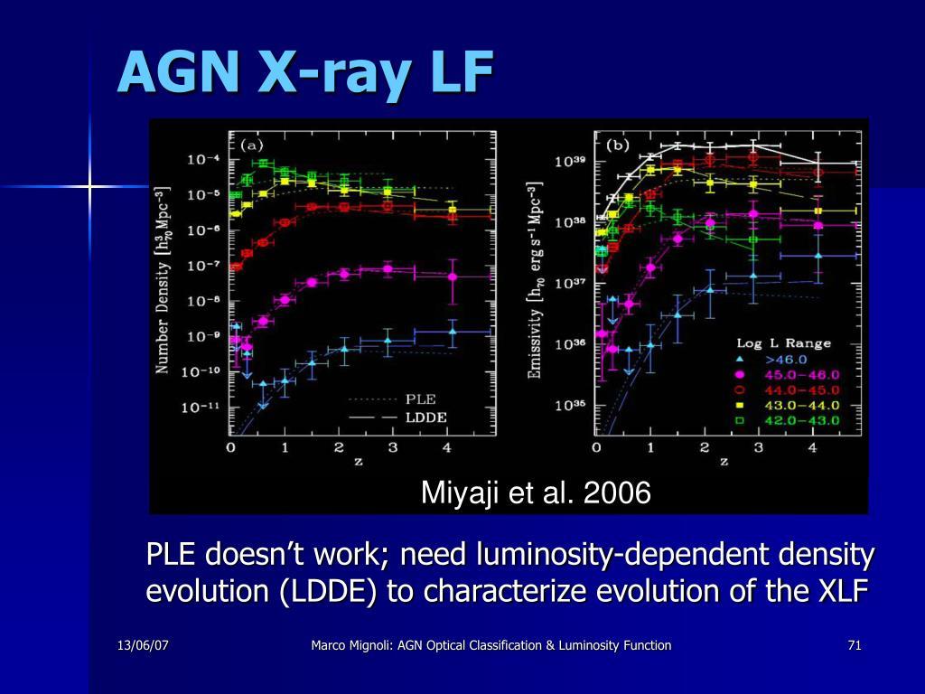 AGN X-ray LF