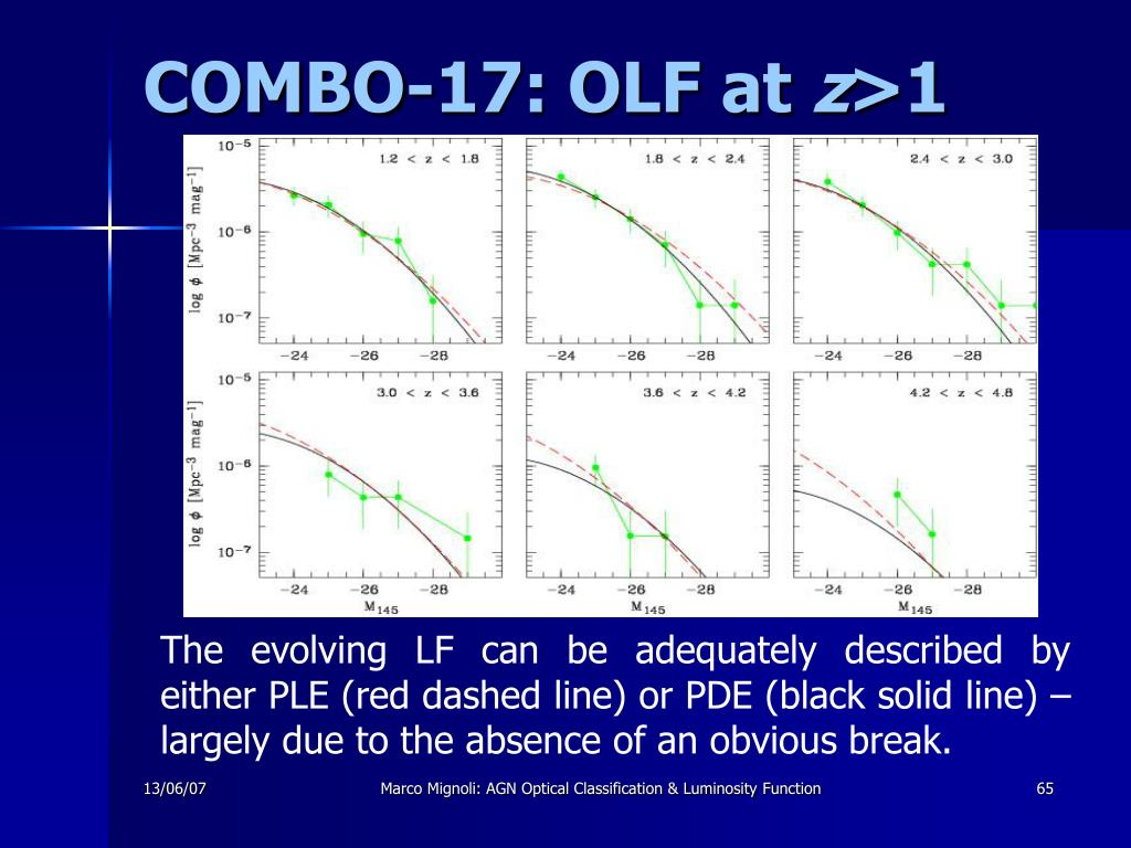 COMBO-17: OLF at