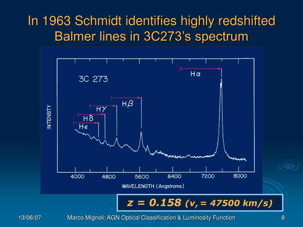 In 1963 Schmidt identifies highly redshifted Balmer lines in 3C273's spectrum