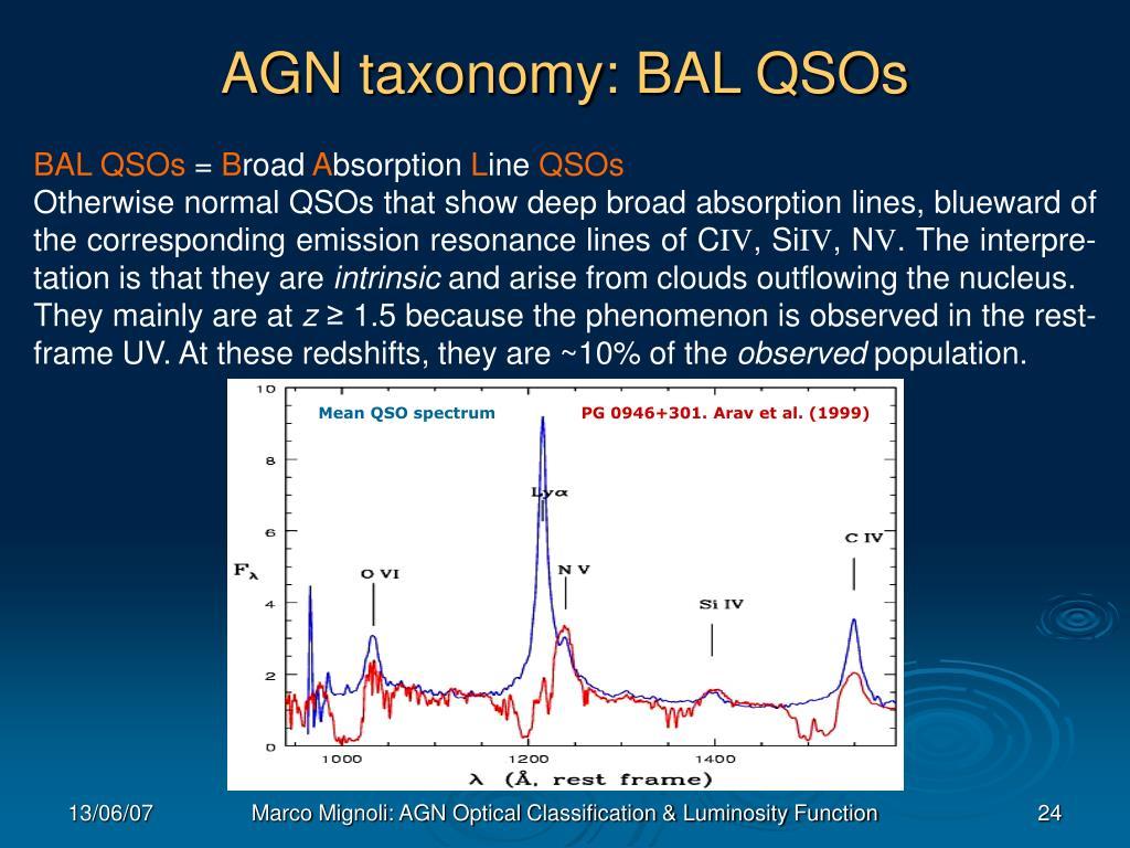 AGN taxonomy: BAL QSOs