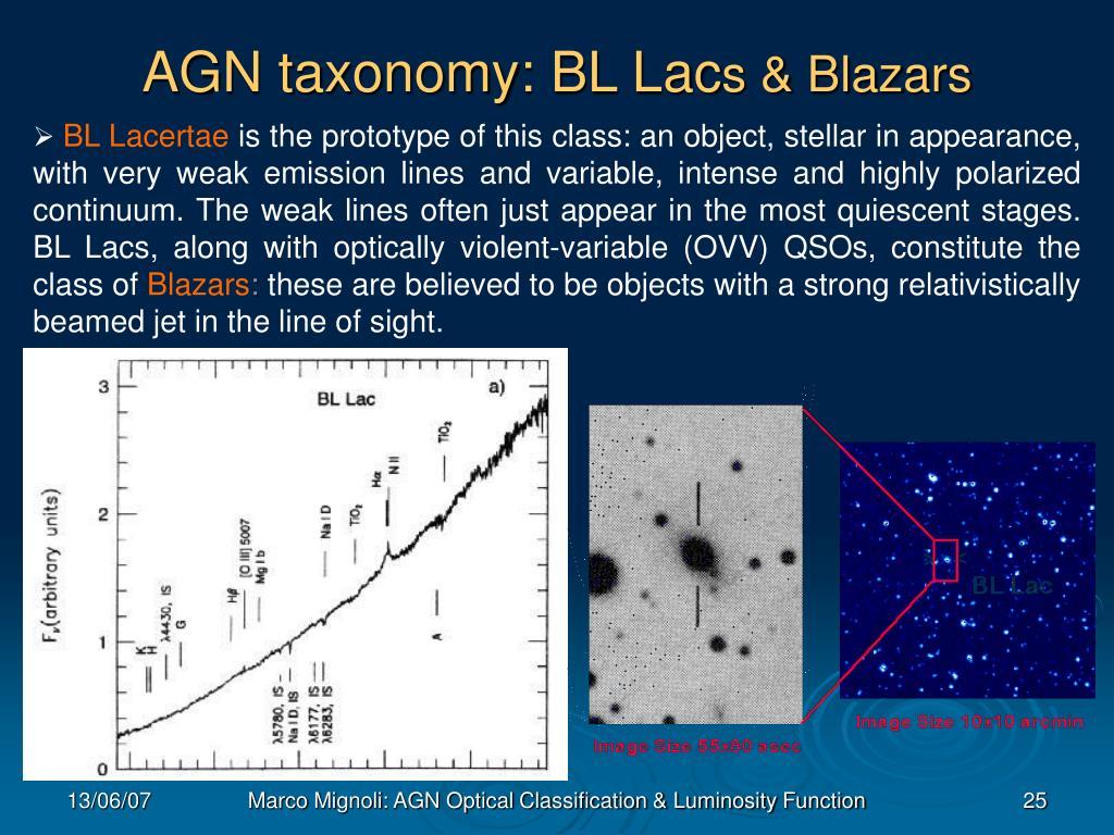 AGN taxonomy: BL Lac