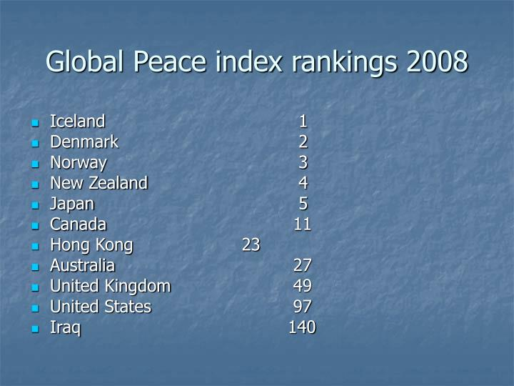 Global Peace index rankings 2008