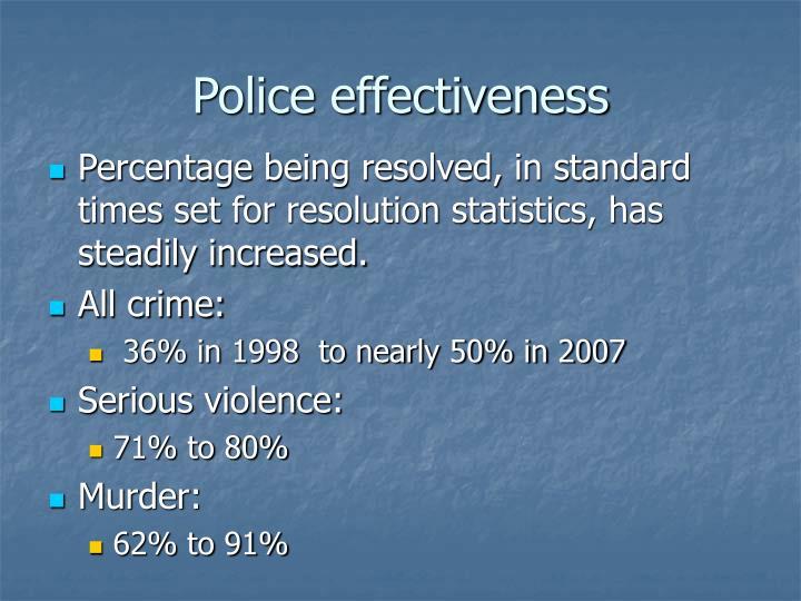 Police effectiveness