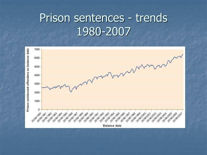 Prison sentences - trends