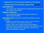 application of the synectics model to the seven components of the health lesson plan example