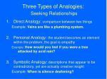 three types of analogies seeking relationships