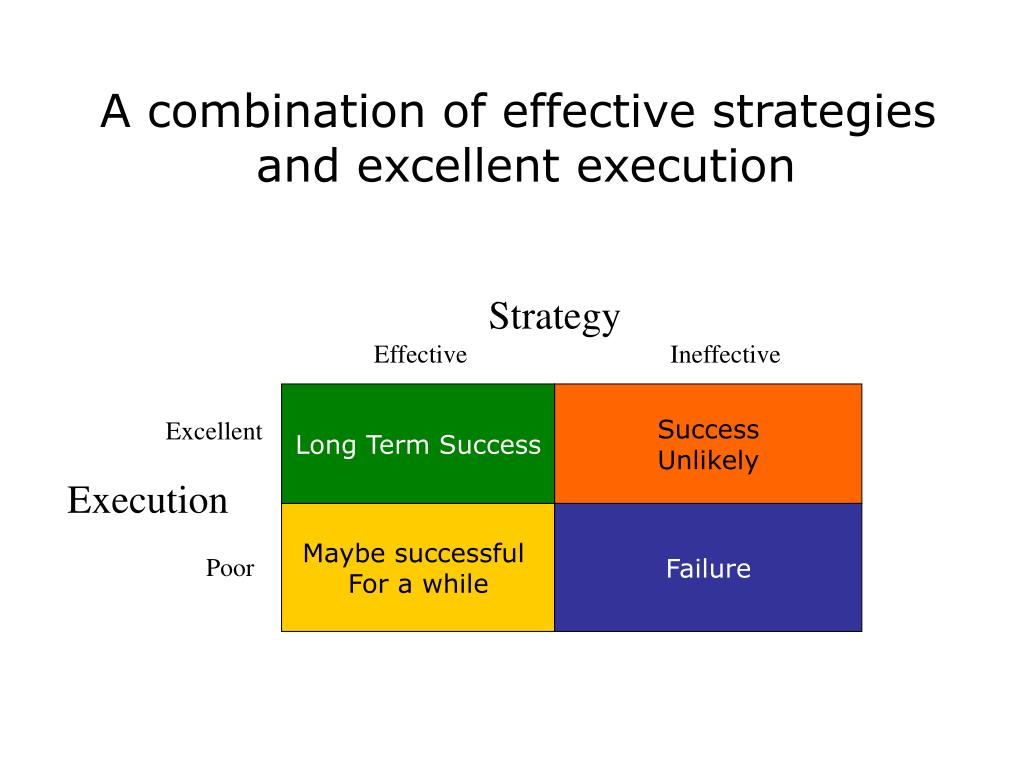 A combination of effective strategies