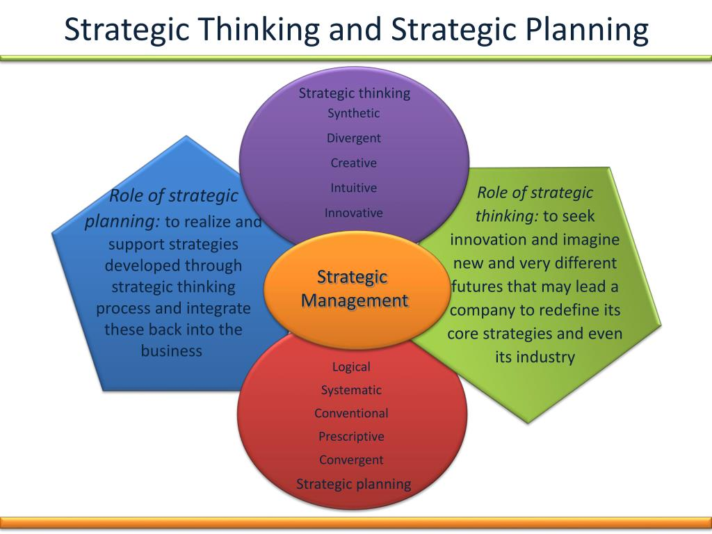 Strategic Thinking and Strategic Planning