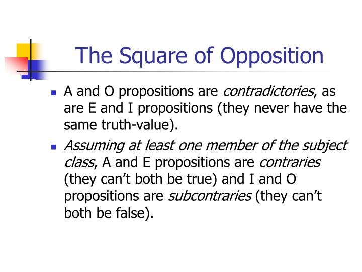 The Square of Opposition