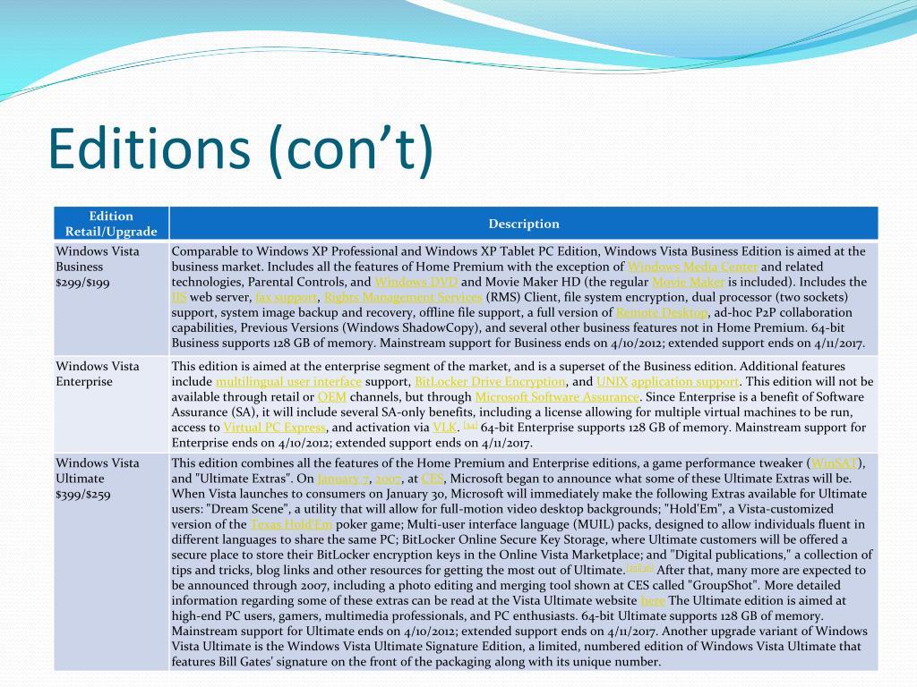 Editions (con't)
