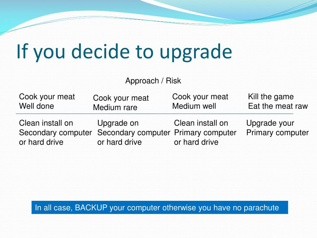 If you decide to upgrade