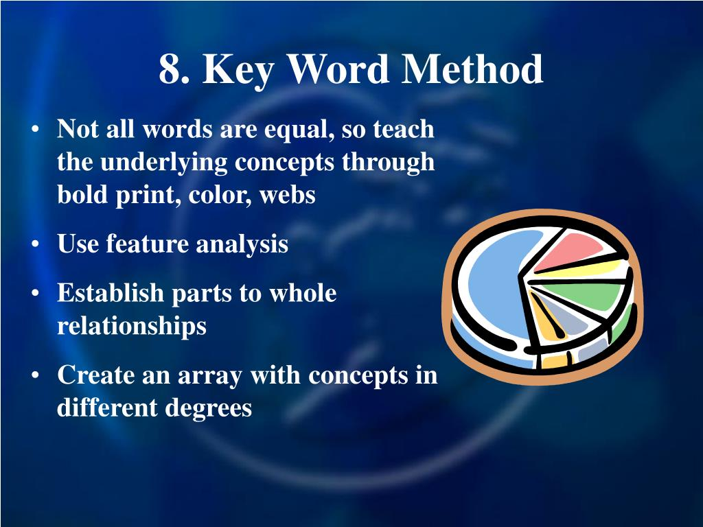 8. Key Word Method