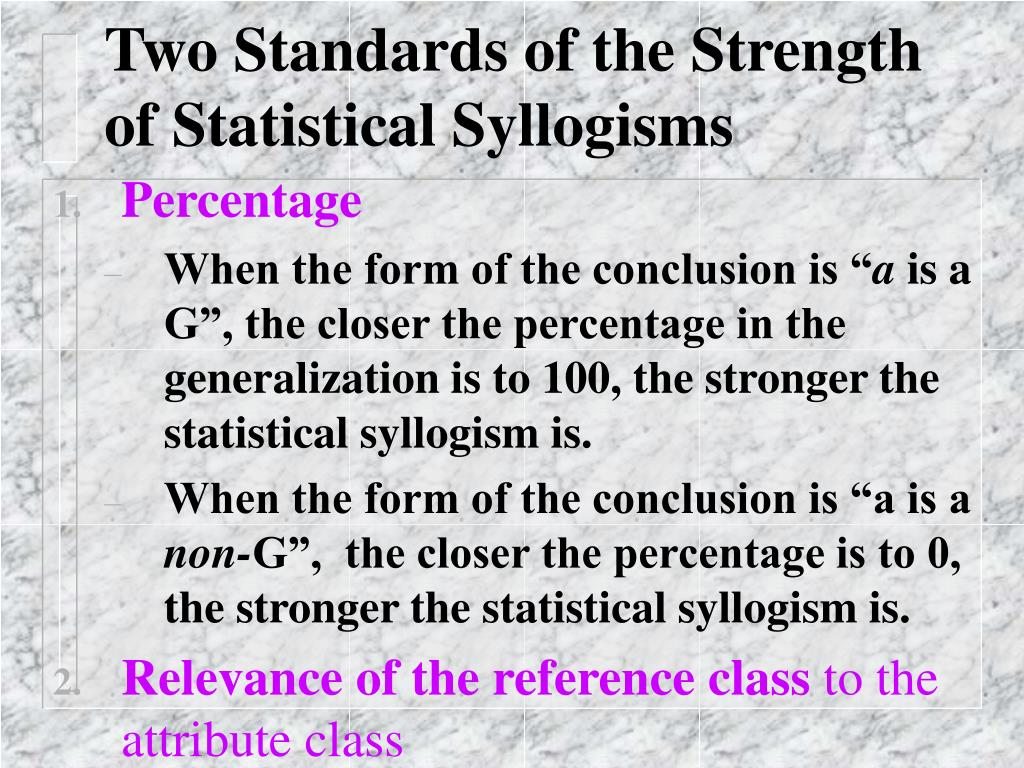Two Standards of the Strength of Statistical Syllogisms
