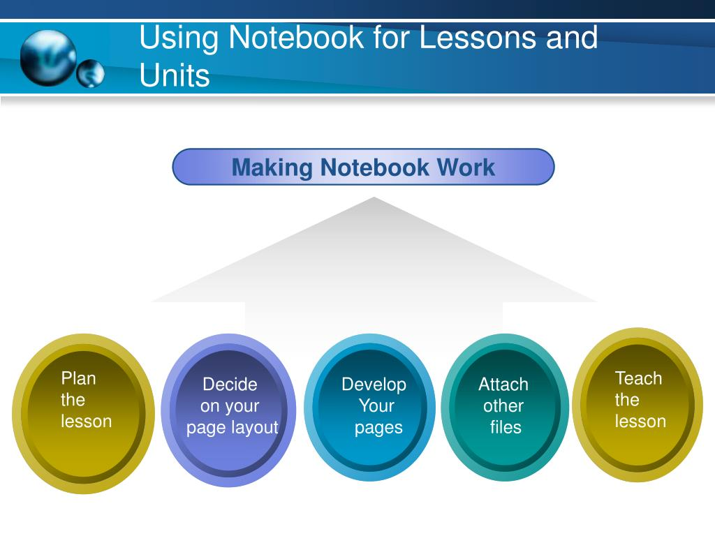 Using Notebook for Lessons and Units