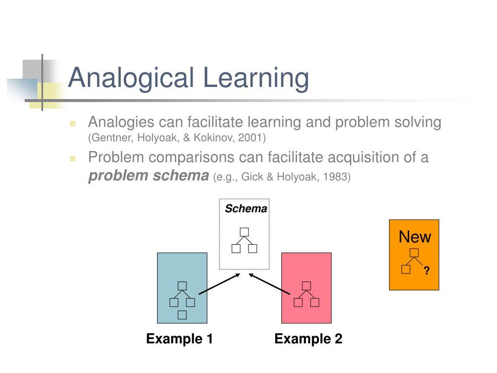 Analogical Learning