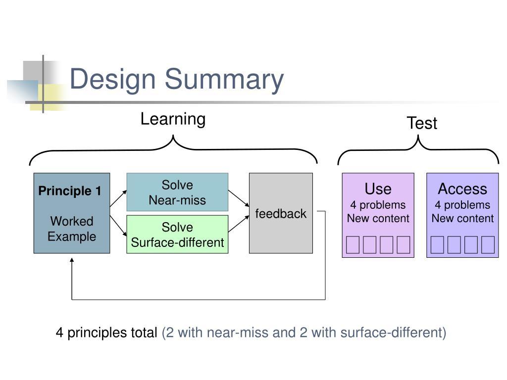 Design Summary