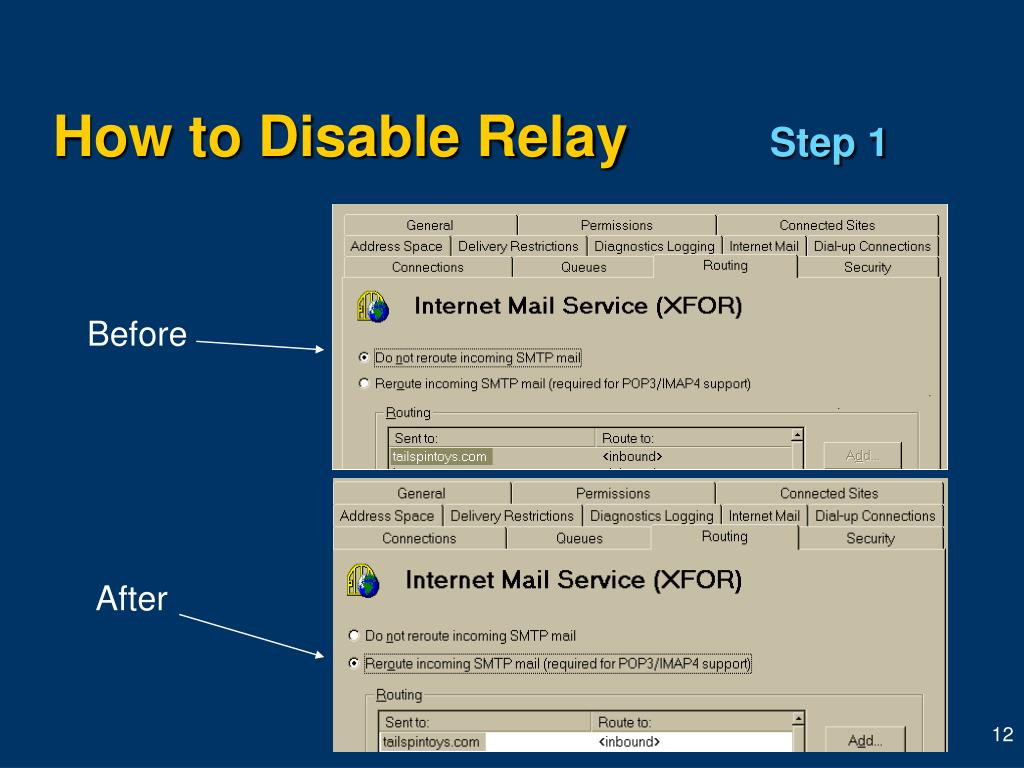 How to Disable Relay