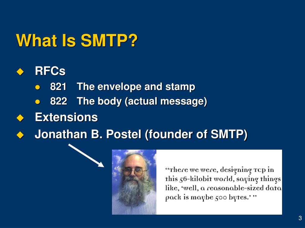 What Is SMTP?