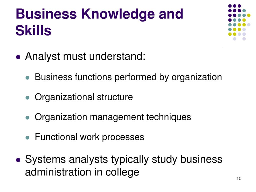 Business Knowledge and Skills