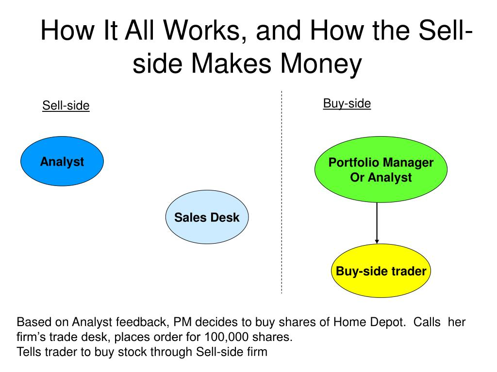 How It All Works, and How the Sell-side Makes Money