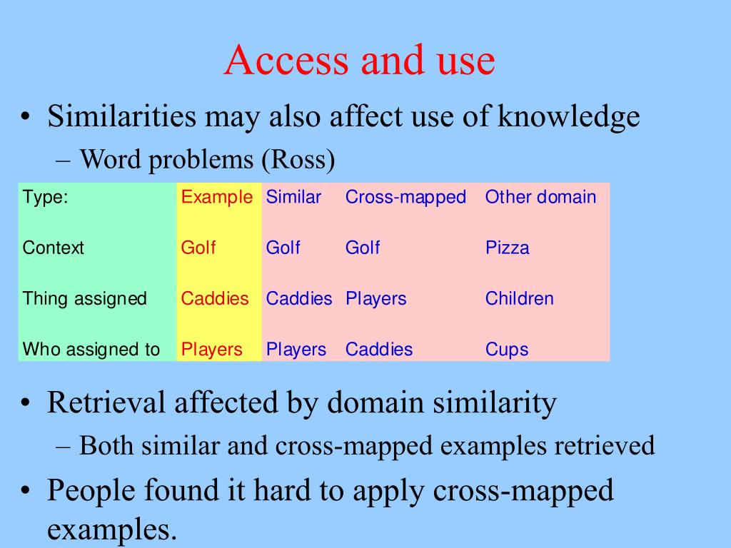 Access and use