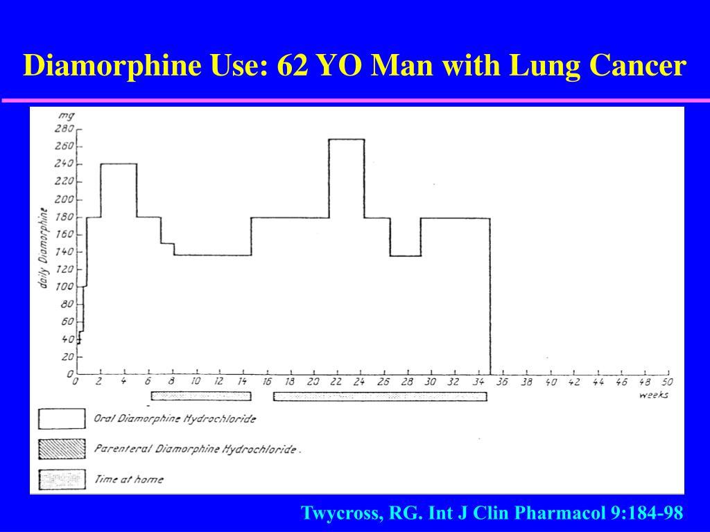 Diamorphine Use: 62 YO Man with Lung Cancer