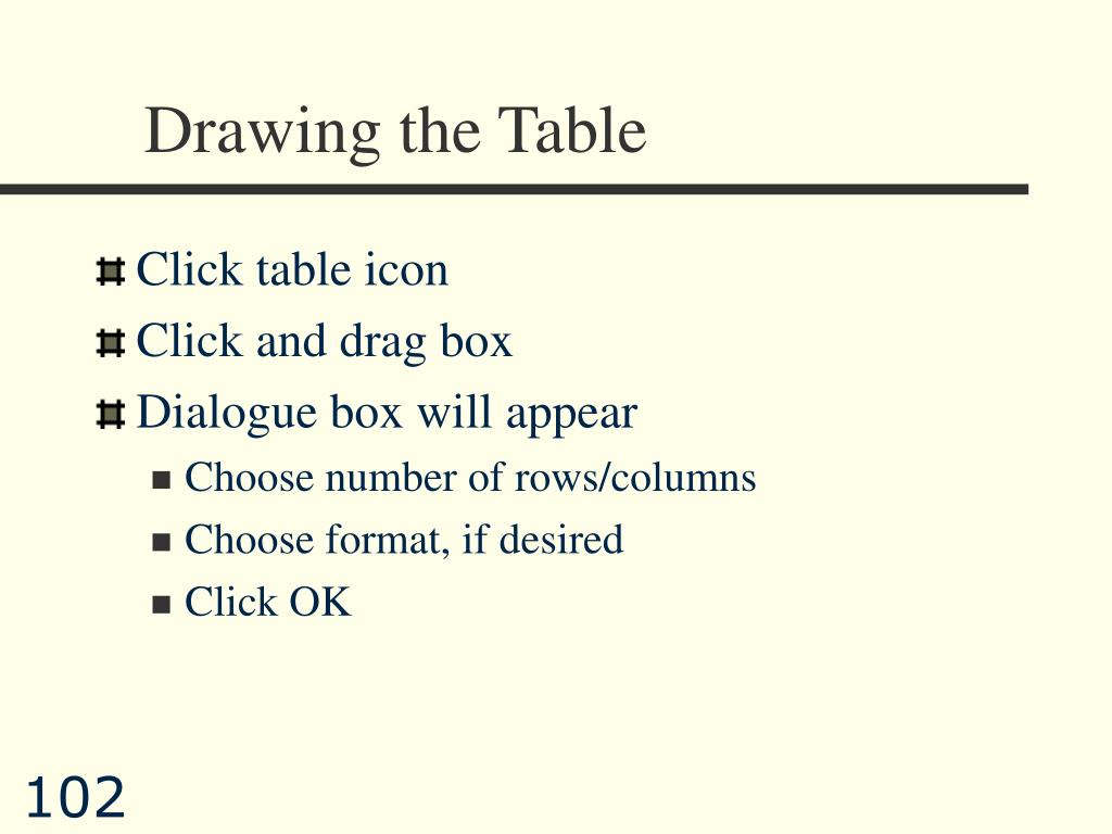 Drawing the Table