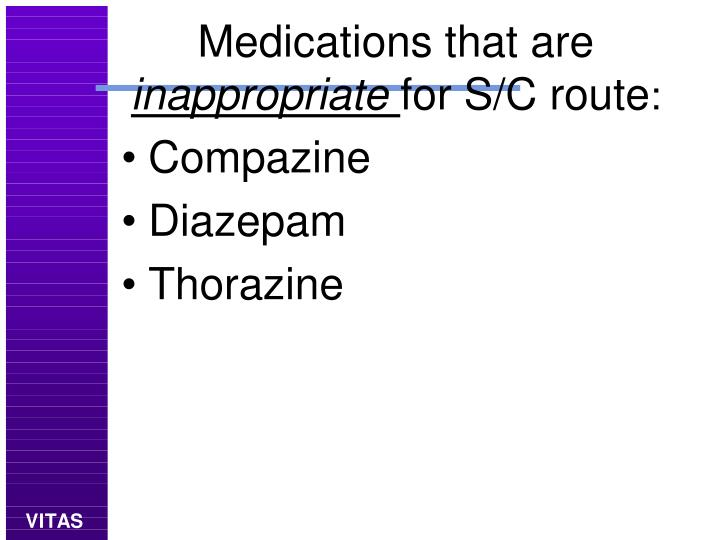 Medications that are