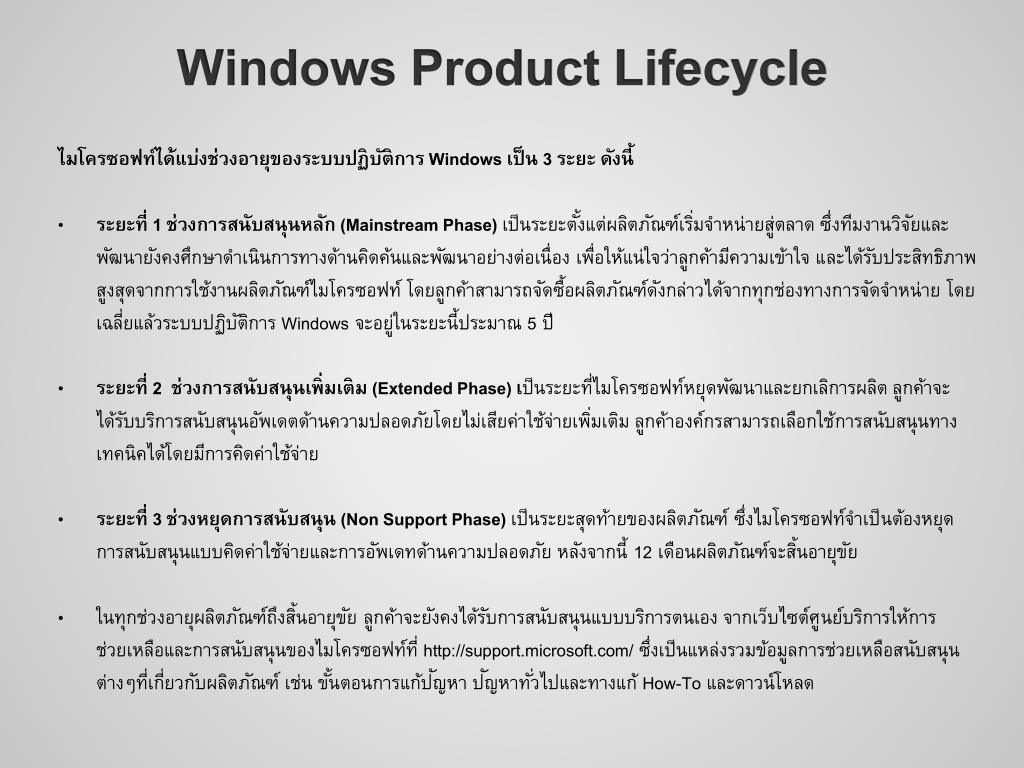 Windows Product Lifecycle