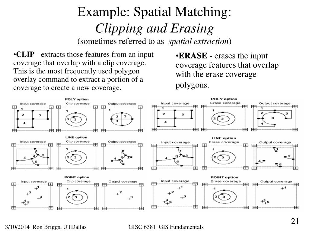 Example: Spatial Matching: