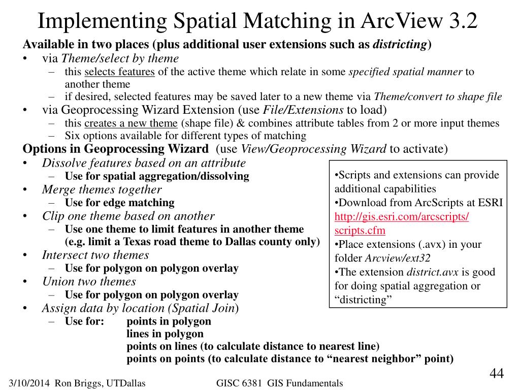 Implementing Spatial Matching in ArcView 3.2