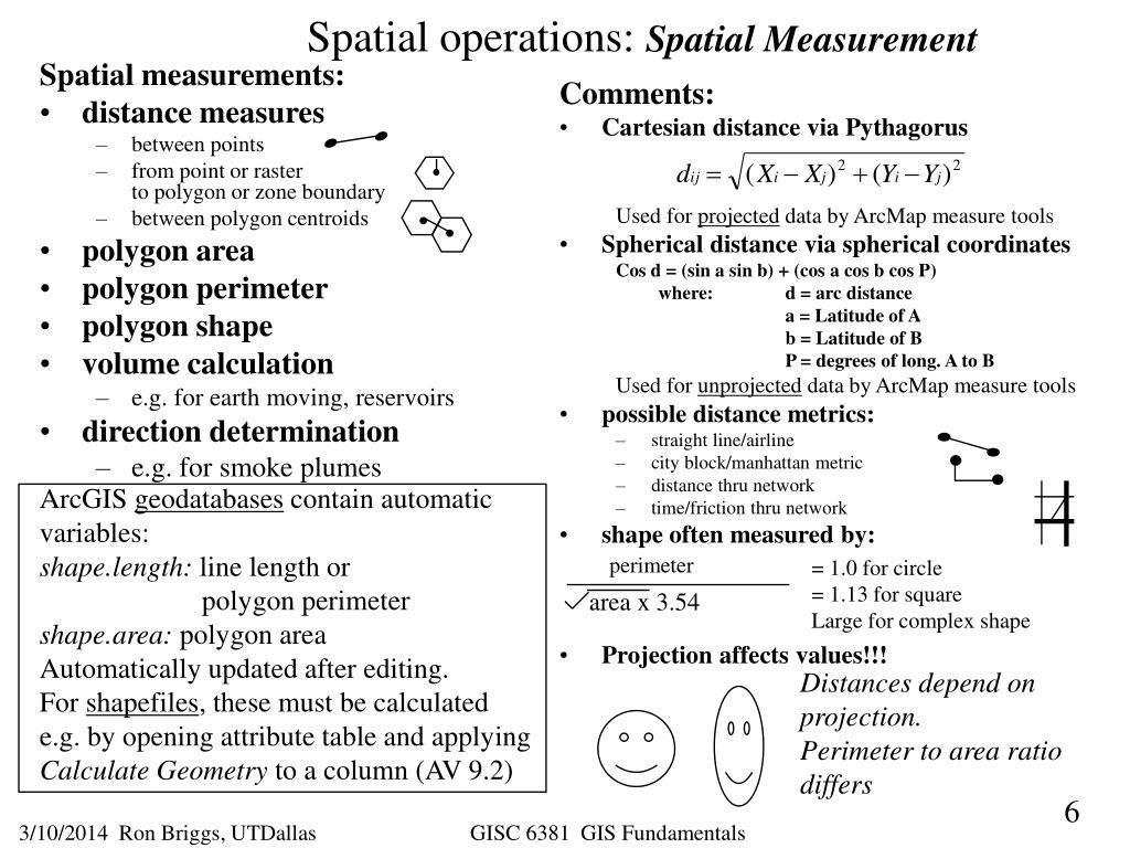 Spatial measurements: